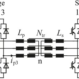 (PDF) Instantaneous Flux and Current Control for a Three
