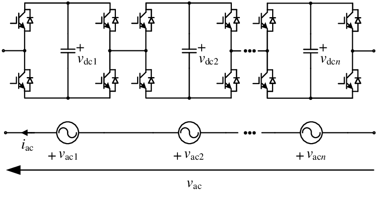 Schematic of CHB converters or H-bridge-based MMC arms