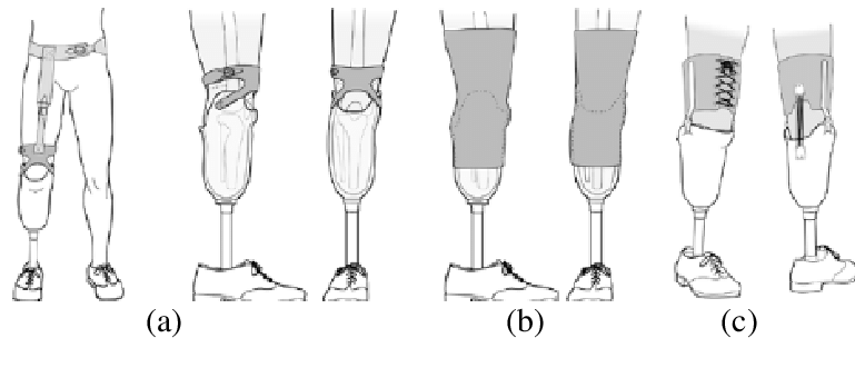 EXAMPLES OF VARIOUS SUSPENSION OPTIONS. (a) CUFF STRAP
