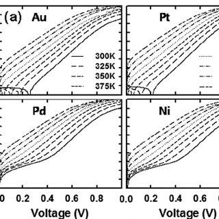 Schematic figure of Schottky barrier lowering effect
