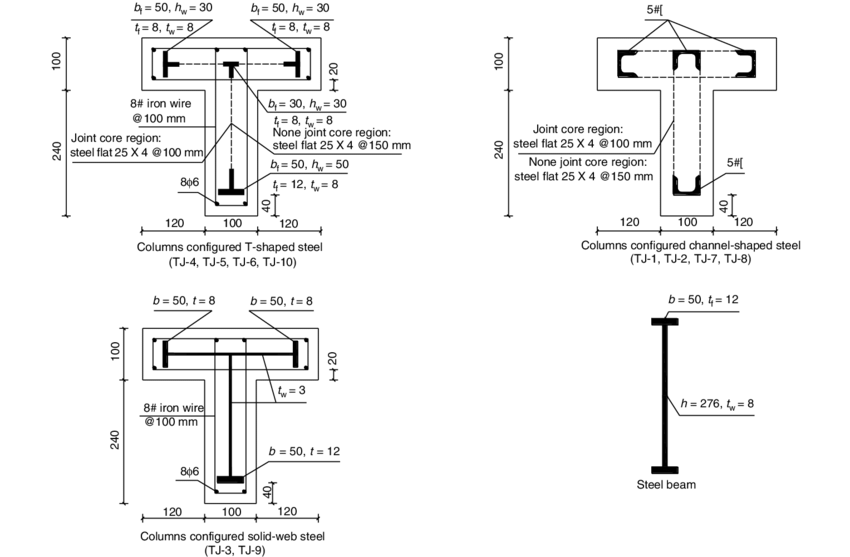 Cross-section dimensions and steel forms of columns and