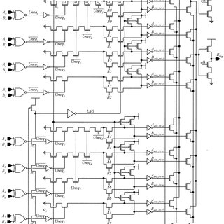 Schematic diagram of a 4-b priority-encoding-based CMOS