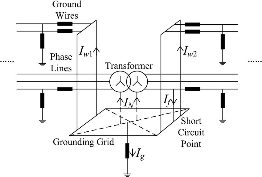 Grounding Transformer Wiring Diagram