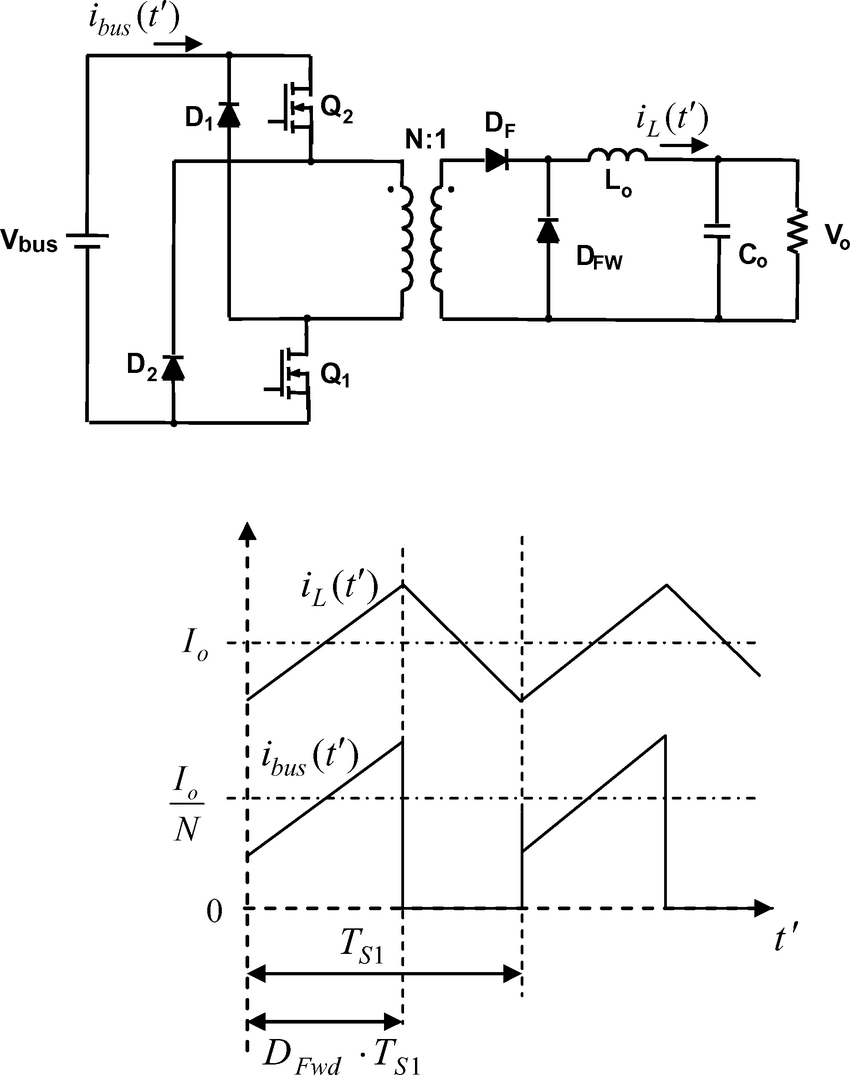A two-switch forward converter circuit diagram and