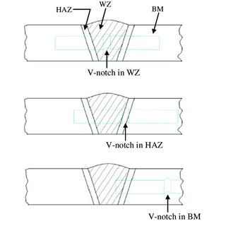 Optical microscopy of the CMn weld metal in the as welded