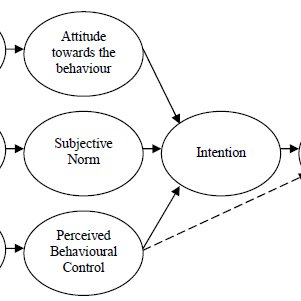 (PDF) Self-explaining roads