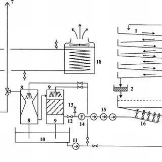 Schematic diagram of an experimental photobioreactor for