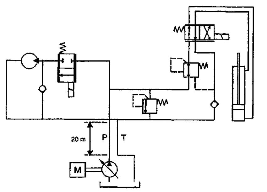 Scheme of a cutting mechanism hydraulic circuit (Source
