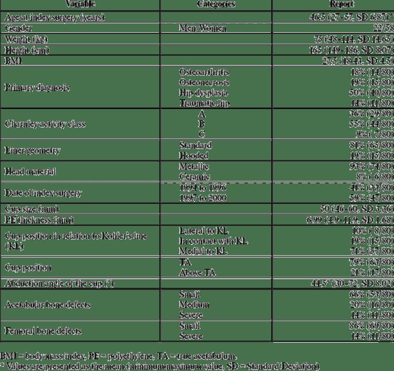 Bmi Including Frame Size | Siteframes.co