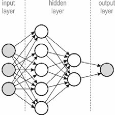 (PDF) Application of Artificial Neural Networks in