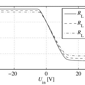 The influence of the grid current of an adjacent triode