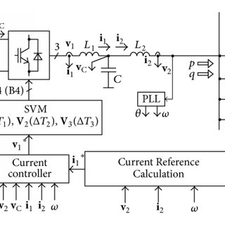 (PDF) Power Control at Grid Connected Converters and