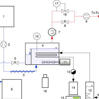 (PDF) Ultrasound Enhanced CO 2 Stripping from Lean MEA