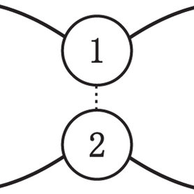 Fa (middle panel) and Sk (lower panel) versus flux-number