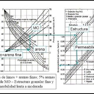 (PDF) INTA-USLE/RUSLE Versión 2.0 Manual del Usuario INTA
