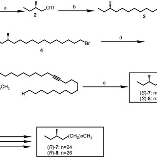 Synthesis of (R)-and (S)-5-methylheptacosane (15