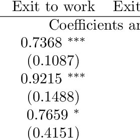 Constructing Theories of the Welfare State COLLECTIVE