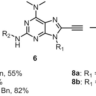 Synthesis of 9–13. Reaction conditions: (a) R1OH, DIAD