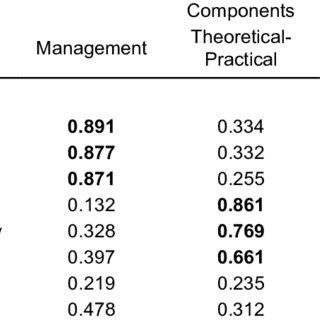 (PDF) Employability skills of recent graduates: Hiring