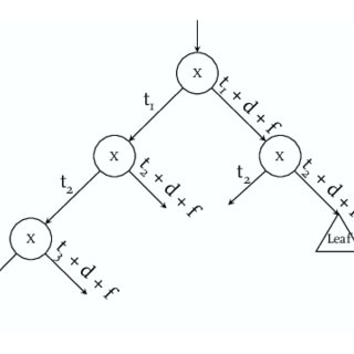 The graph data structure of GHMetis is a variation of the