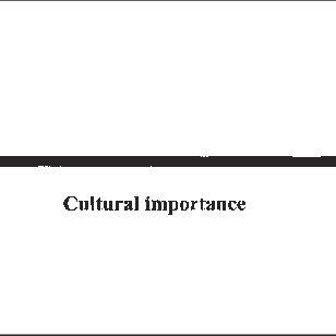 (PDF) Culturally defined keystone species