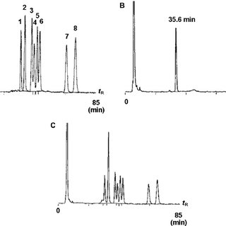 (PDF) Synthesis and Bioassay of the Eight Analogues of the