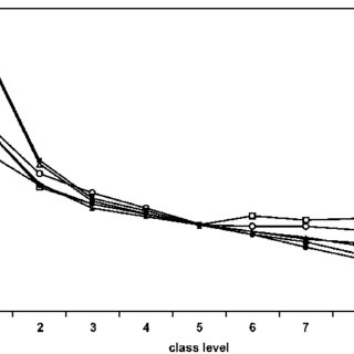 (PDF) Impact of Type Traits on Functional Herd Life of