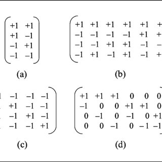 (PDF) A review on the combination of binary classifiers in