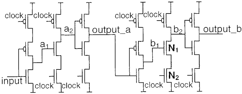 Two TSPC D-flip-flops connected in series. A circuit