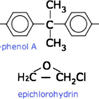 (PDF) Thermal behavior of DGEBA (Diglycidyl Ether of