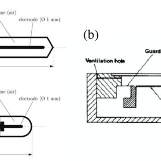 (PDF) Review on the characteristics of radiation detectors
