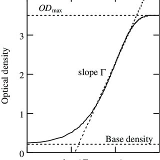 Schematic view of a metal oxide semiconductor field effect