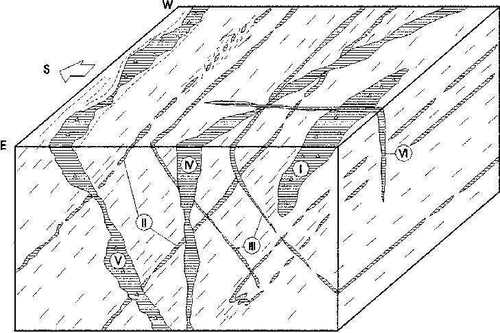 Block diagram of the vein system of the Fazenda Brasileiro