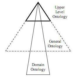 (PDF) Providing Semantic Interoperability of Clinical