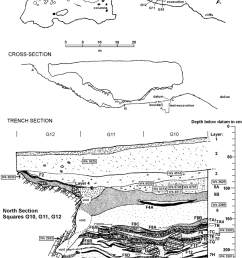 tunnel cave plan cave section and trench section  [ 850 x 1483 Pixel ]