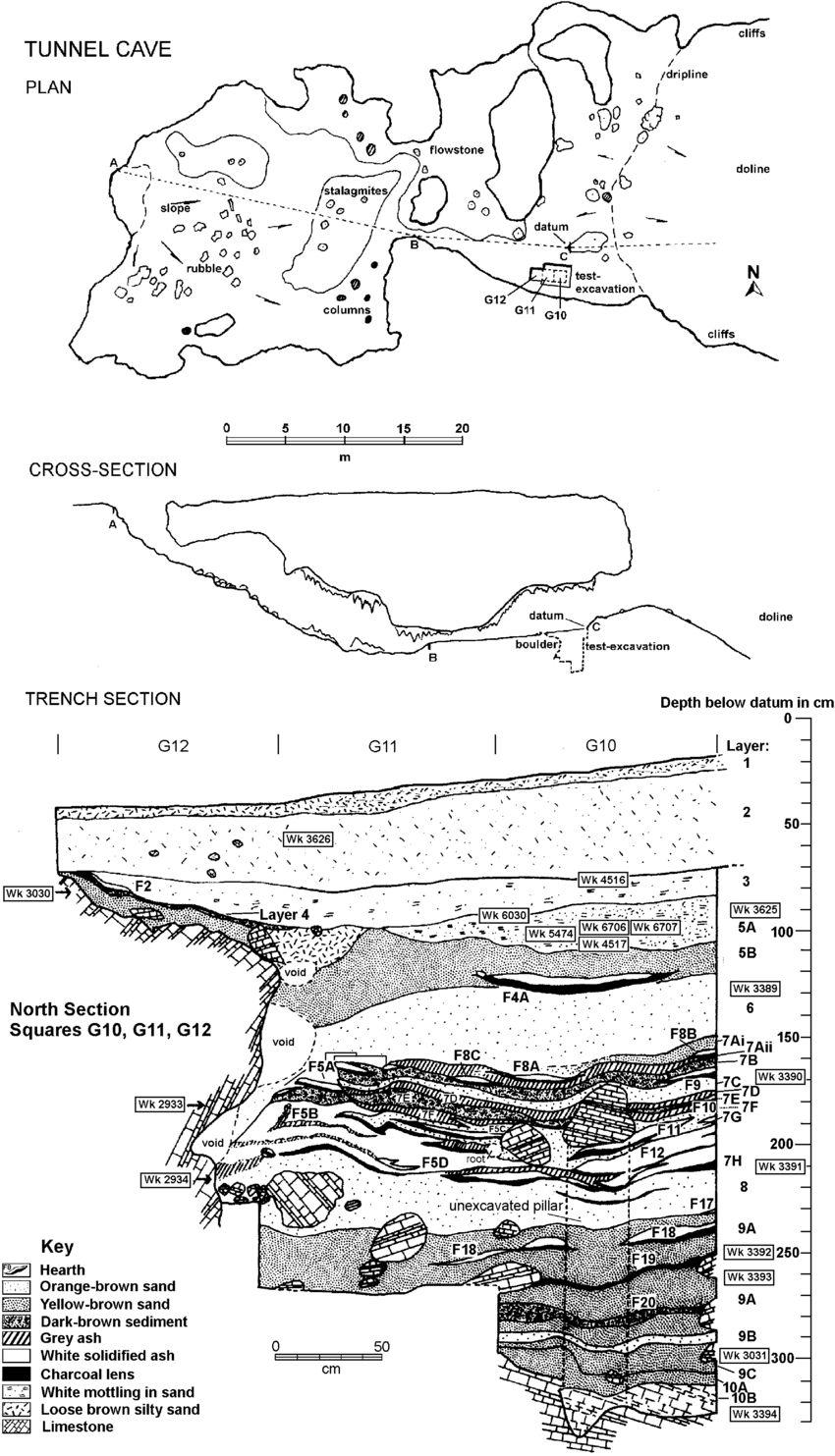 hight resolution of tunnel cave plan cave section and trench section