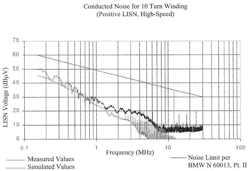2009 Kium Spectra Engine Diagram