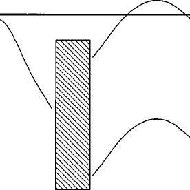 Normalized HCl(v = 0, J) rotational distributions in the