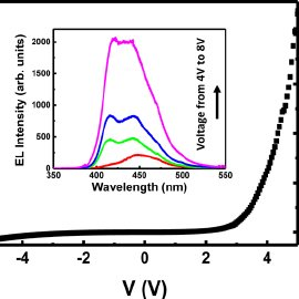 Growth mechanism of gold nanoparticles. Stanglmair