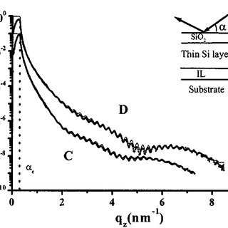 TEM observations of the bonding interface of sample B. (a