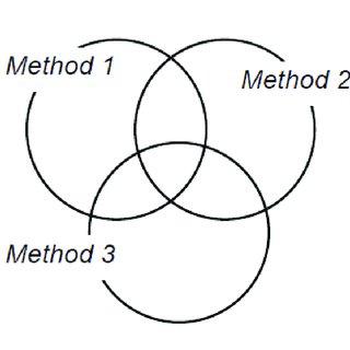 11: Example of a HAZOP study (