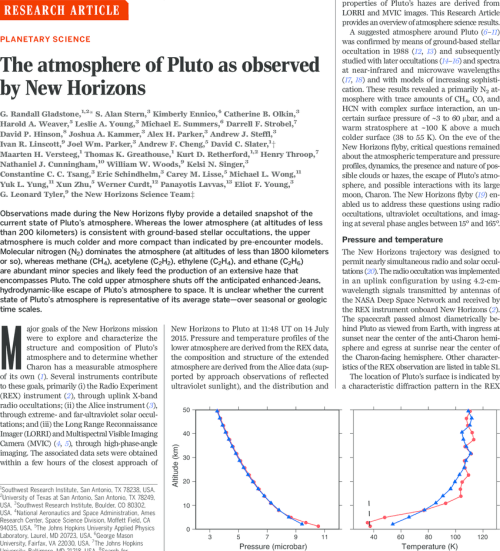 small resolution of pressure and temperature in pluto s lower atmosphere left pressure right