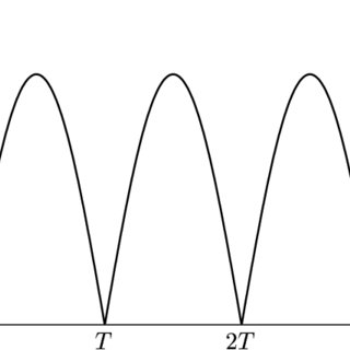 (PDF) The Laplace Transform: Theory and Applications