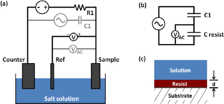 Ac Current Monitor Circuit Controlcircuit Circuit Diagram