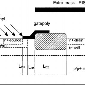 LDMOS device structure dimensions after processing: L 0