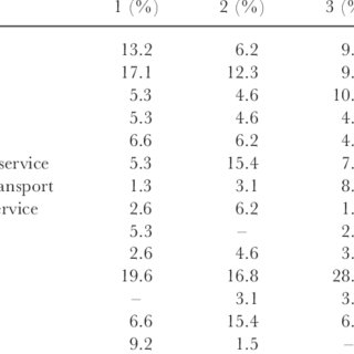 (PDF) Wine-Related Lifestyle (WRL) Market Segmentation