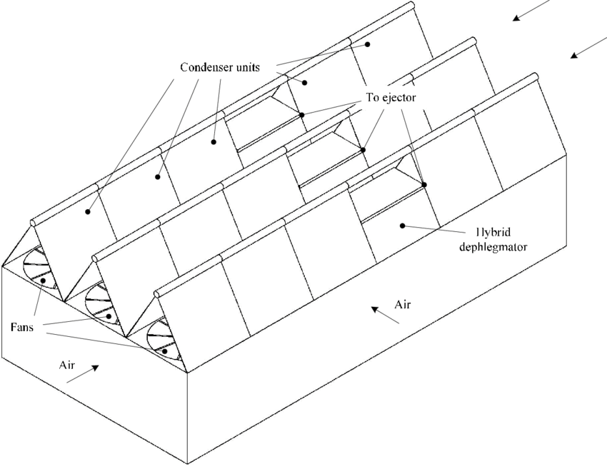 3: Multi-row or multi-street (3streets) array of A-frame
