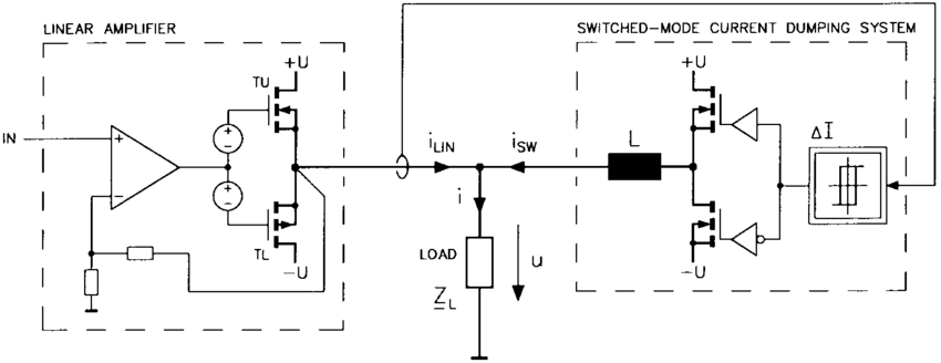 Circuit diagram of a switched-mode assisted linear power
