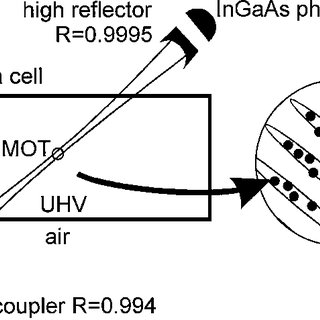 (PDF) Bose-Einstein condensation of molecules.