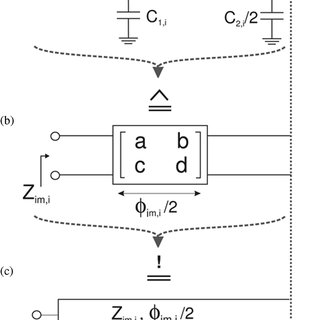 (PDF) Directional Coupler Compensation With Optimally